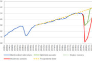 El impacto de la pandemia en el comercio internacional según la OMC